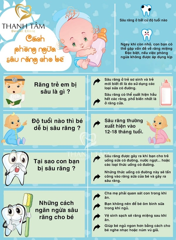 cách chăm sóc răng miệng cho trẻ-min