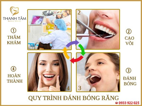 Đánh bóng răng có hại không