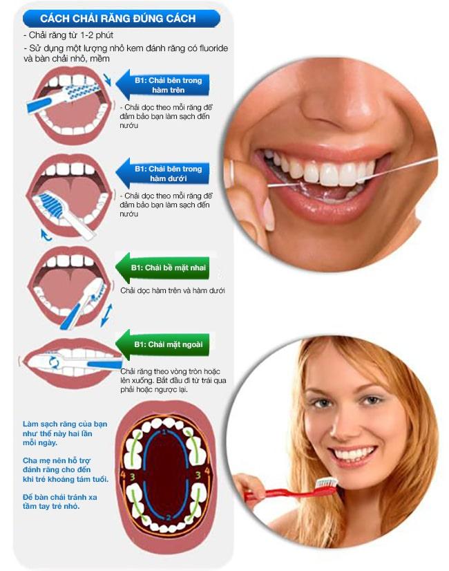 cách chải răng đúng cách-min