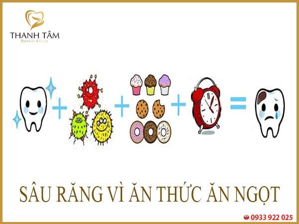thuc an