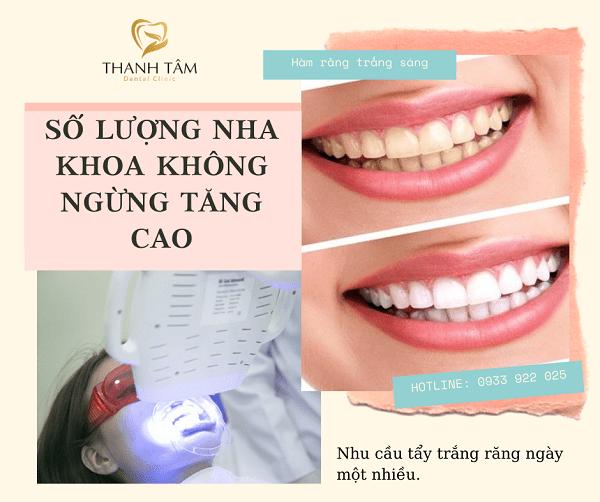 nha khoa làm trắng răng