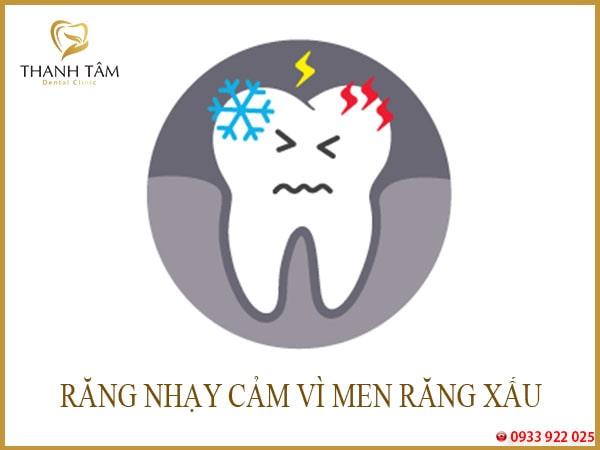 Men răng xấu