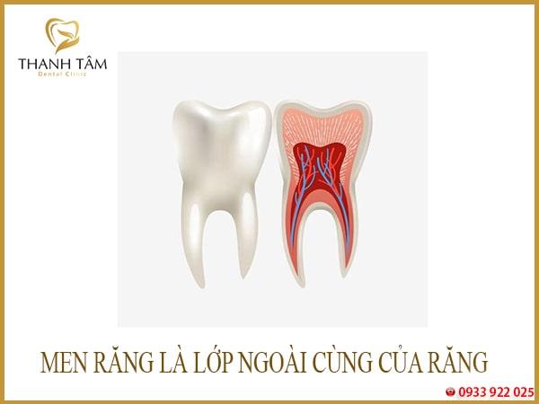 Tái tạo men răng