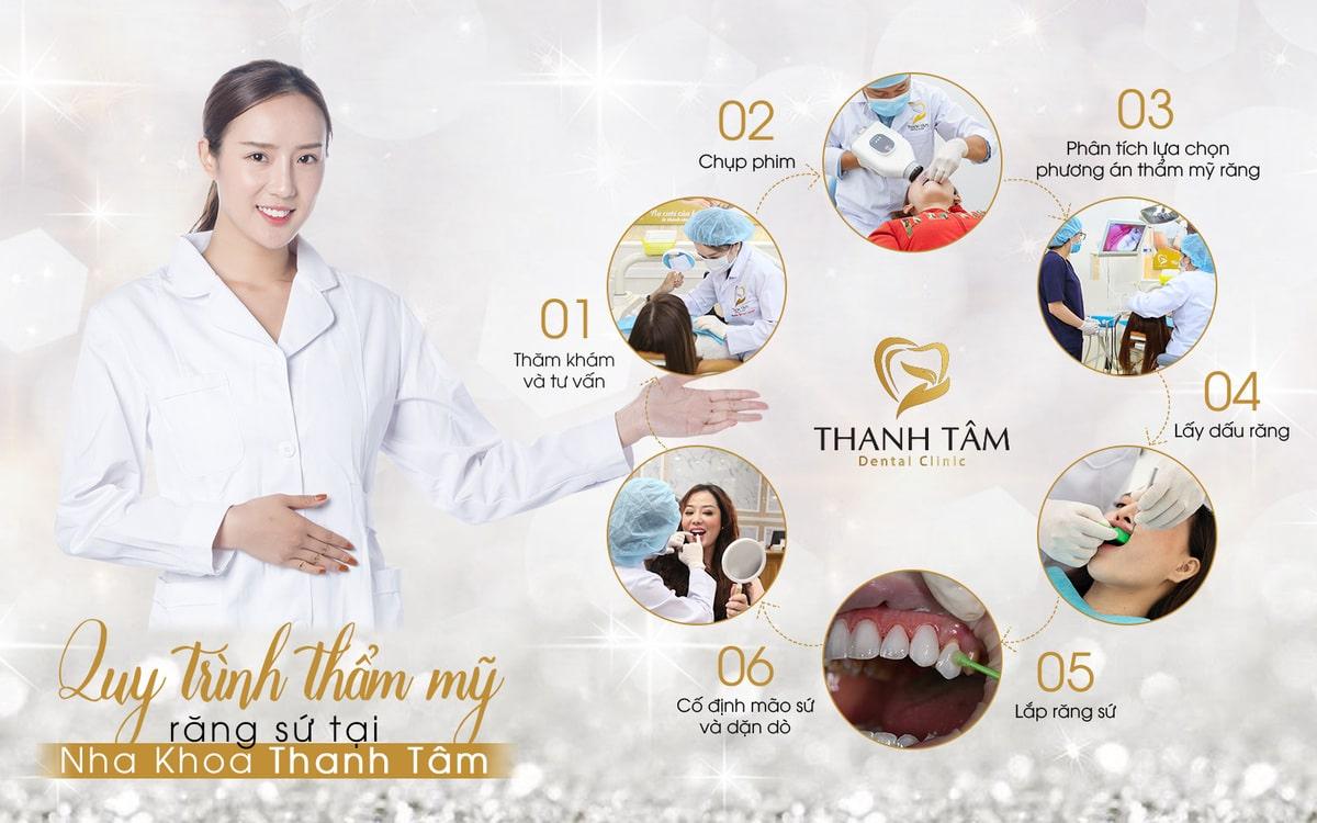 Quy trình bọc răng sứ tại nha khoa Thanh Tâm- răng sứ titan là gì